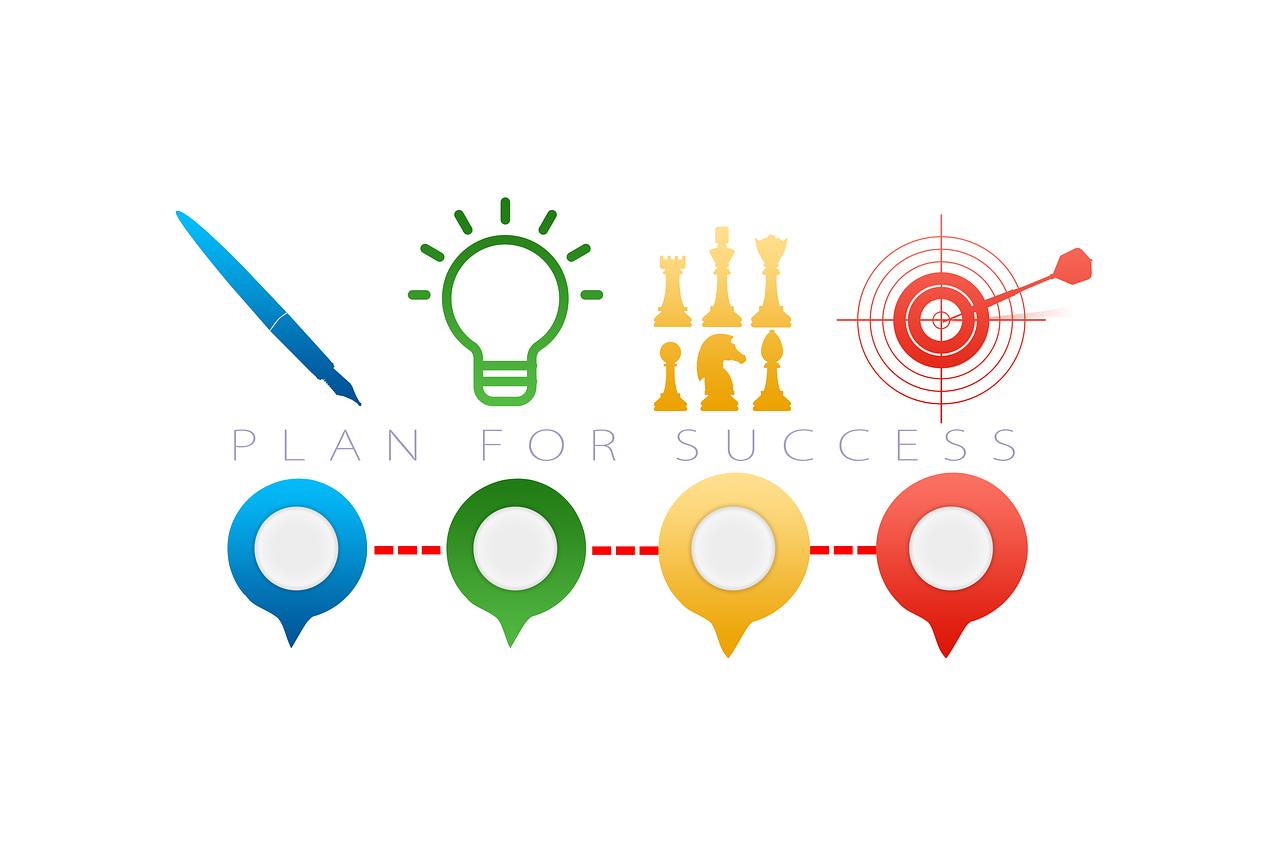 idea, business, success